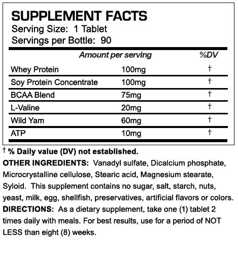P-Var Supplement Facts